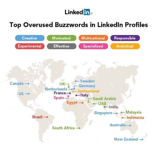 LinkedIn Buzzwords 2012 Infographic_Global